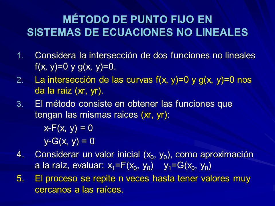 MÉTODO DE PUNTO FIJO EN SISTEMAS DE ECUACIONES NO LINEALES 1. Considera la intersección de dos funciones no lineales f(x, y)=0 y g(x, y)=0. 2. La inte