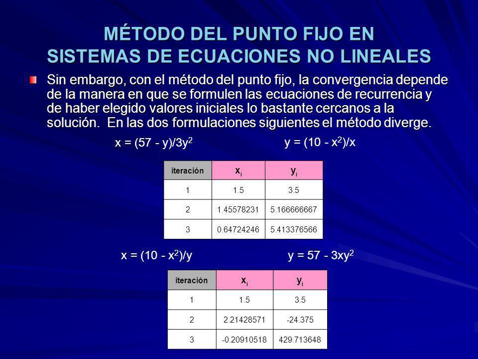 MÉTODO DEL PUNTO FIJO EN SISTEMAS DE ECUACIONES NO LINEALES Sin embargo, con el método del punto fijo, la convergencia depende de la manera en que se