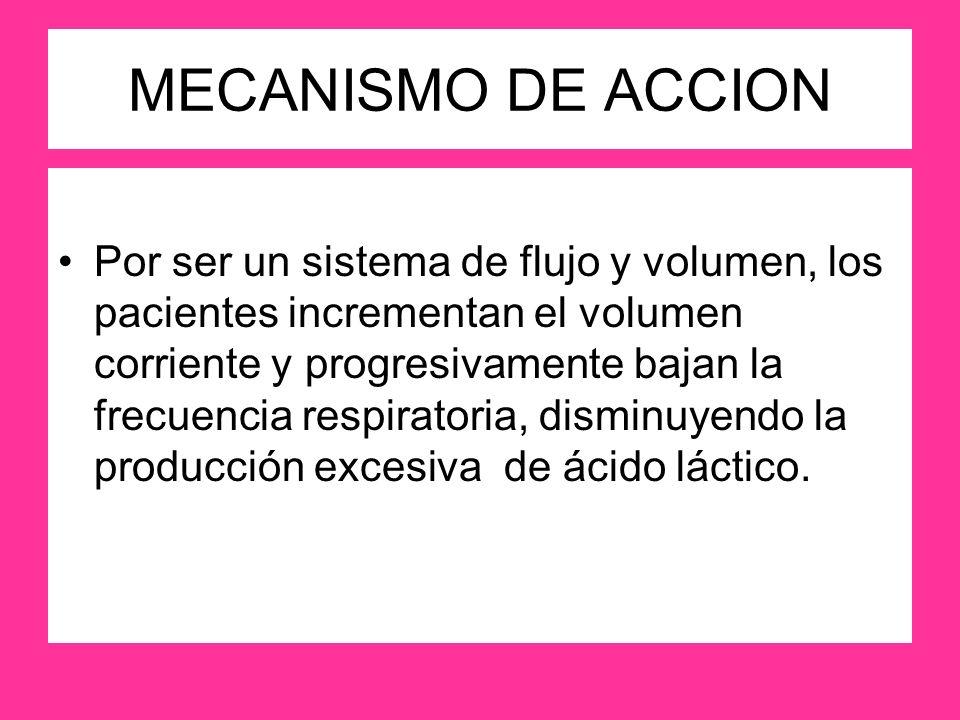 MECANISMO DE ACCION Por ser un sistema de flujo y volumen, los pacientes incrementan el volumen corriente y progresivamente bajan la frecuencia respir