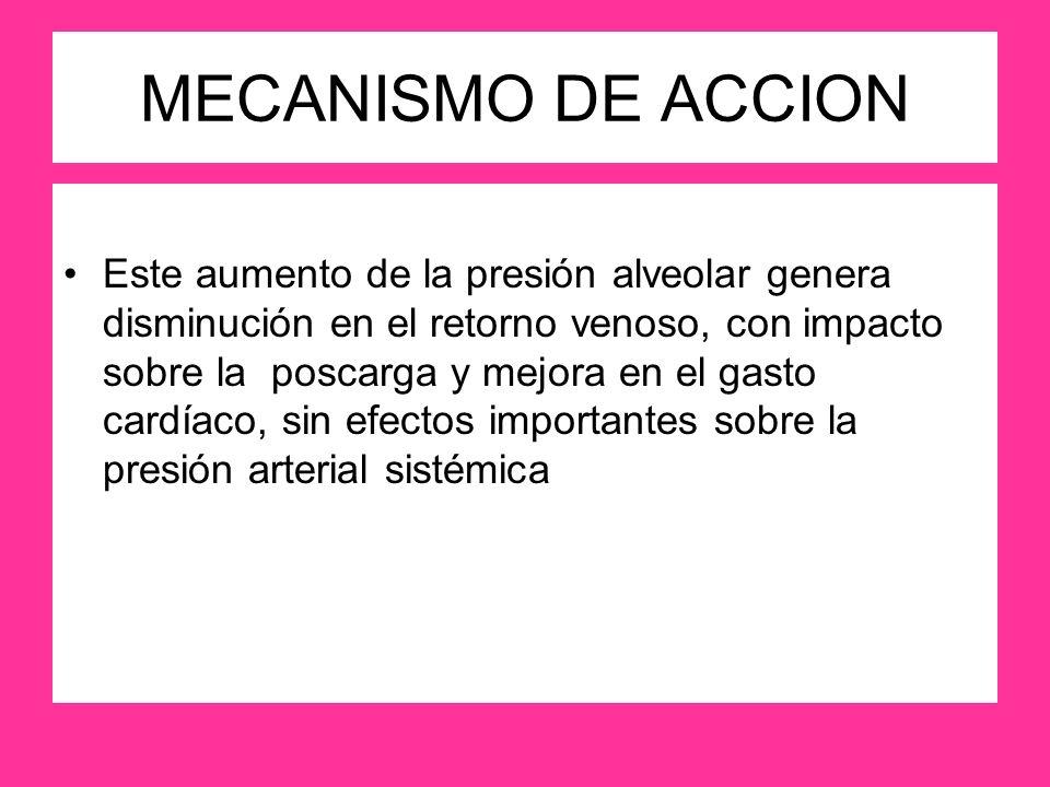 MECANISMO DE ACCION Este aumento de la presión alveolar genera disminución en el retorno venoso, con impacto sobre la poscarga y mejora en el gasto ca