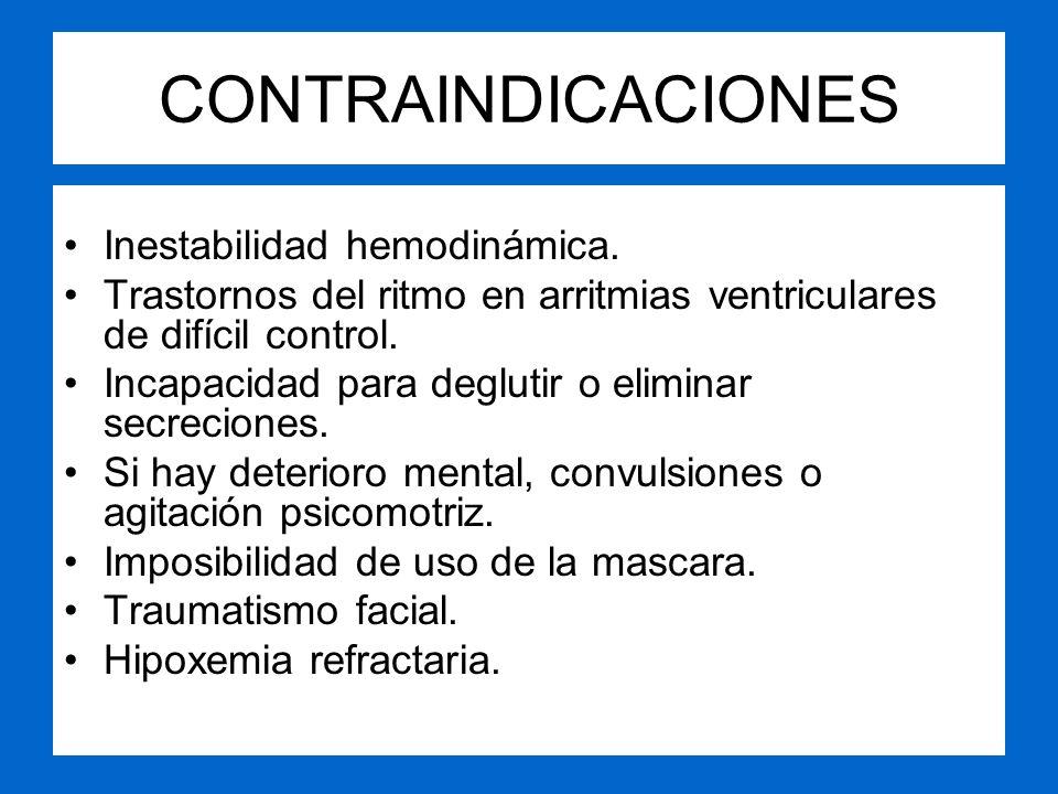 CONTRAINDICACIONES Inestabilidad hemodinámica. Trastornos del ritmo en arritmias ventriculares de difícil control. Incapacidad para deglutir o elimina