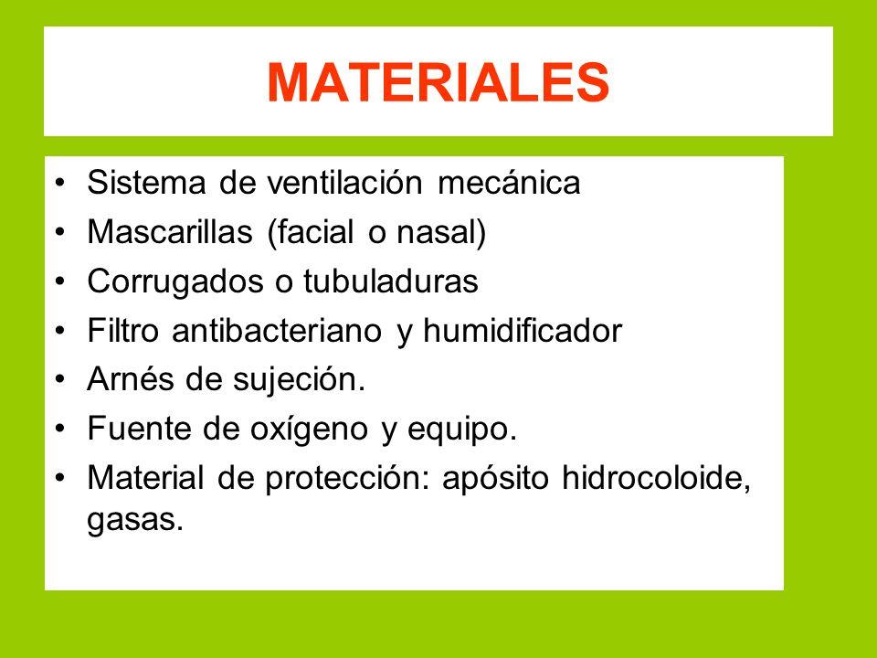 MATERIALES Sistema de ventilación mecánica Mascarillas (facial o nasal) Corrugados o tubuladuras Filtro antibacteriano y humidificador Arnés de sujeci
