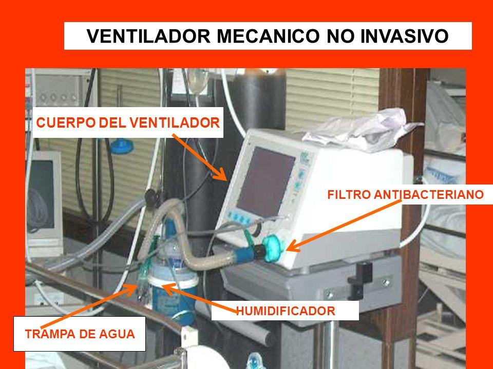 VENTILADOR MECANICO NO INVASIVO CUERPO DEL VENTILADOR FILTRO ANTIBACTERIANO HUMIDIFICADOR TRAMPA DE AGUA