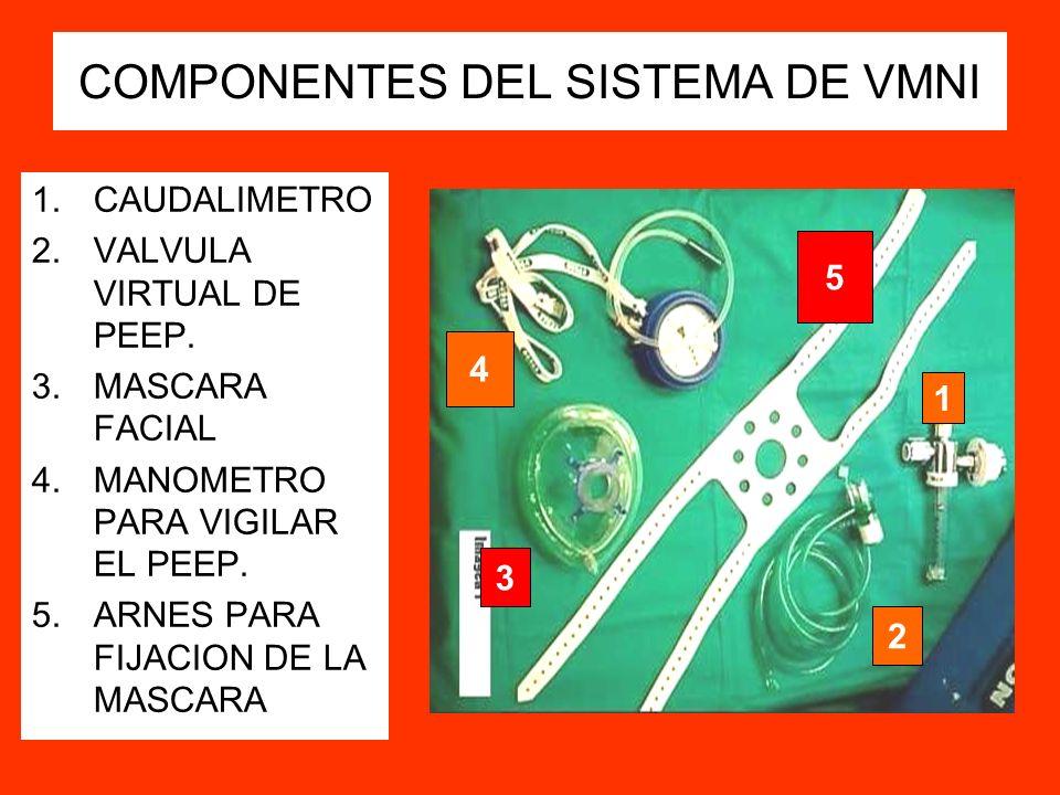 COMPONENTES DEL SISTEMA DE VMNI 1.CAUDALIMETRO 2.VALVULA VIRTUAL DE PEEP. 3.MASCARA FACIAL 4.MANOMETRO PARA VIGILAR EL PEEP. 5.ARNES PARA FIJACION DE