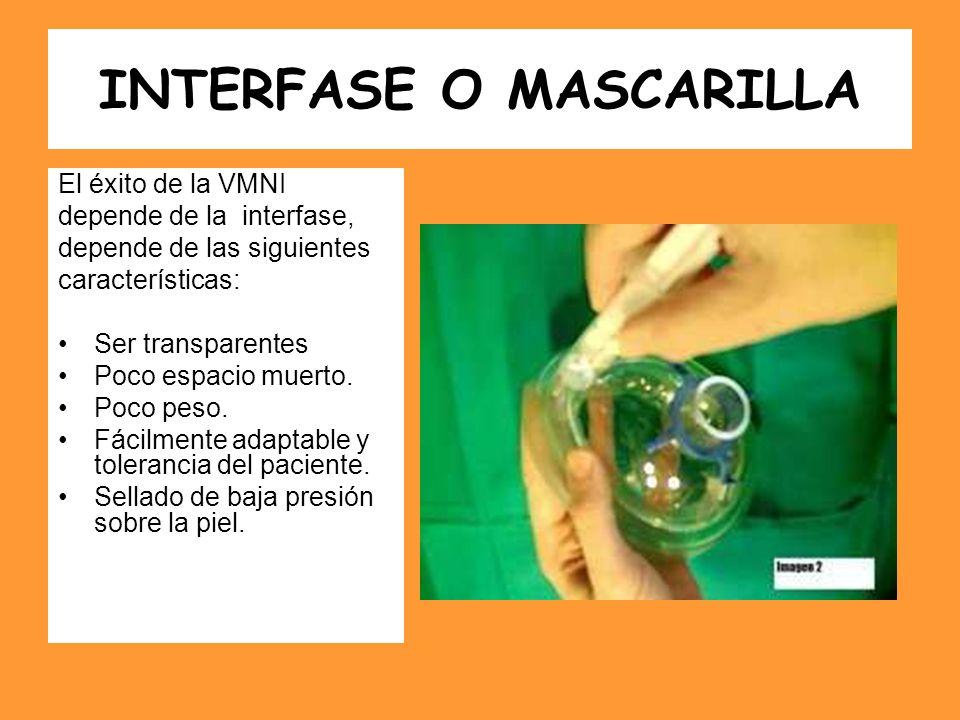 INTERFASE O MASCARILLA El éxito de la VMNI depende de la interfase, depende de las siguientes características: Ser transparentes Poco espacio muerto.