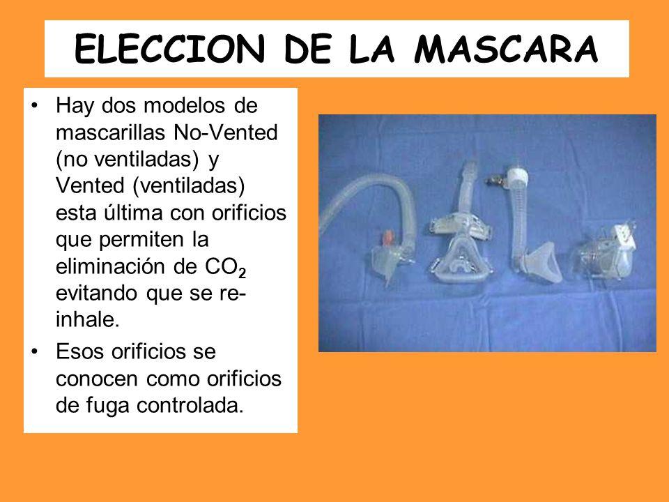 ELECCION DE LA MASCARA Hay dos modelos de mascarillas No-Vented (no ventiladas) y Vented (ventiladas) esta última con orificios que permiten la elimin