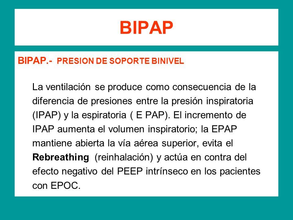 BIPAP BIPAP.- PRESION DE SOPORTE BINIVEL La ventilación se produce como consecuencia de la diferencia de presiones entre la presión inspiratoria (IPAP