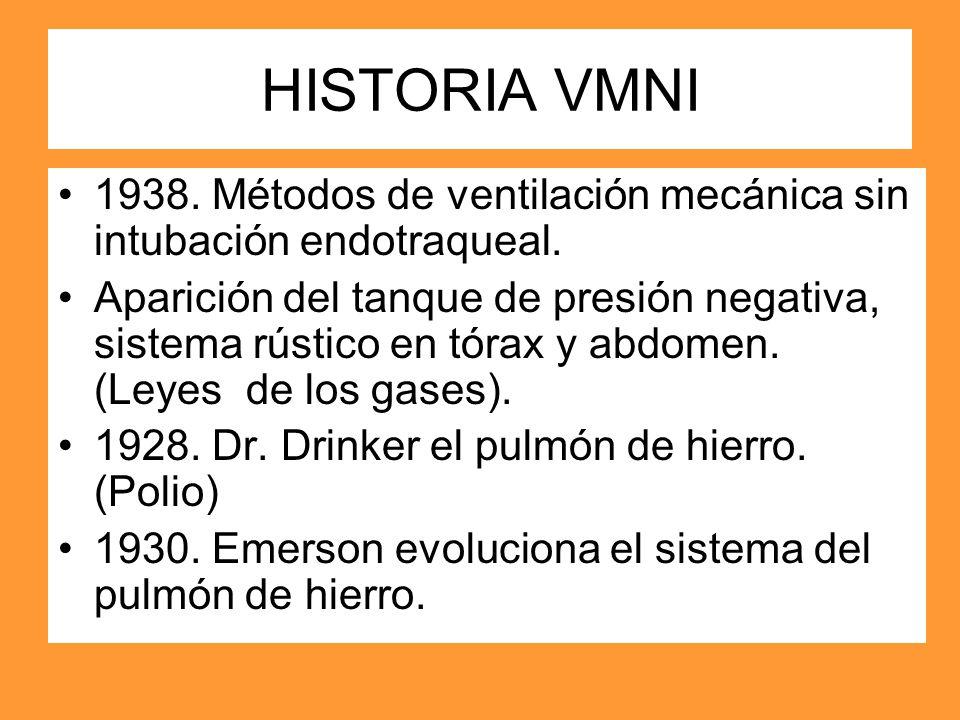 HISTORIA VMNI 1938. Métodos de ventilación mecánica sin intubación endotraqueal. Aparición del tanque de presión negativa, sistema rústico en tórax y