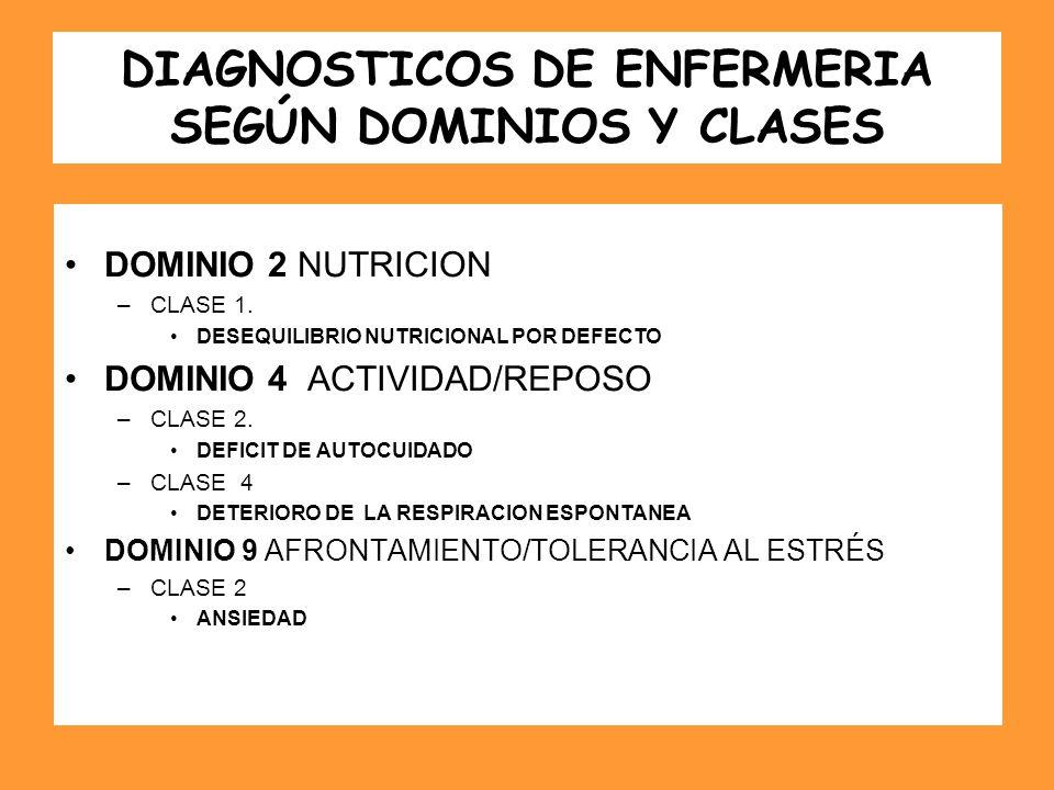 DIAGNOSTICOS DE ENFERMERIA SEGÚN DOMINIOS Y CLASES DOMINIO 2 NUTRICION –CLASE 1. DESEQUILIBRIO NUTRICIONAL POR DEFECTO DOMINIO 4 ACTIVIDAD/REPOSO –CLA