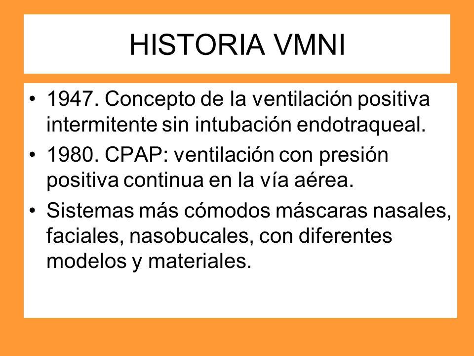 HISTORIA VMNI 1947. Concepto de la ventilación positiva intermitente sin intubación endotraqueal. 1980. CPAP: ventilación con presión positiva continu