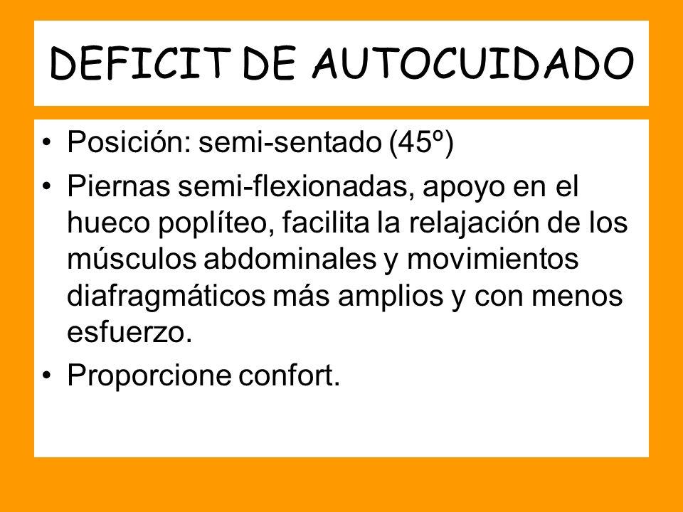 DEFICIT DE AUTOCUIDADO Posición: semi-sentado (45º) Piernas semi-flexionadas, apoyo en el hueco poplíteo, facilita la relajación de los músculos abdom