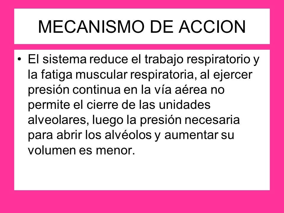 MECANISMO DE ACCION El sistema reduce el trabajo respiratorio y la fatiga muscular respiratoria, al ejercer presión continua en la vía aérea no permit
