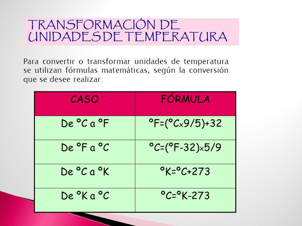 TRANSFORMACIÓN DE UNIDADES DE TEMPERATURA Para convertir o transformar unidades de temperatura se utilizan fórmulas matemáticas, según la conversión que se desee realizar: CASOFÓRMULA De ºC a ºFºF=(ºC x 9/5)+32 De ºF a ºCºC=(ºF-32) x 5/9 De ºC a ºKºK=ºC+273 De ºK a ºCºC=ºK-273