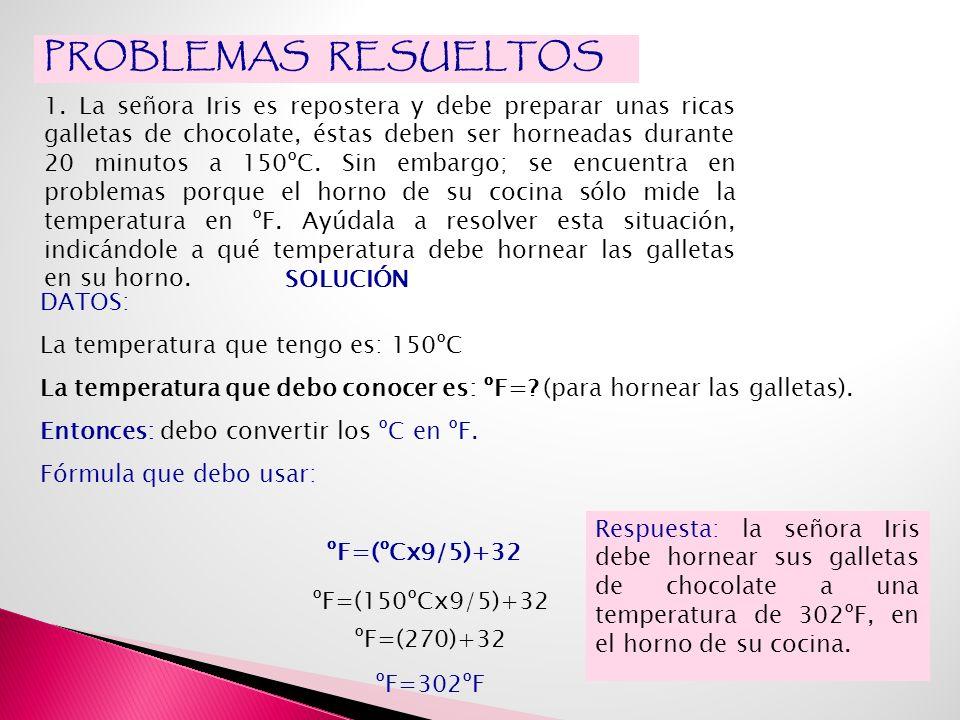 PROBLEMAS RESUELTOS 1.