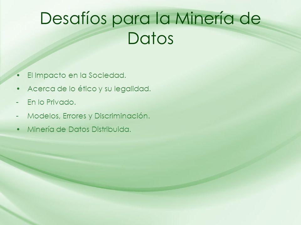 Desafíos para la Minería de Datos El Impacto en la Sociedad. Acerca de lo ético y su legalidad. -En lo Privado. -Modelos, Errores y Discriminación. Mi