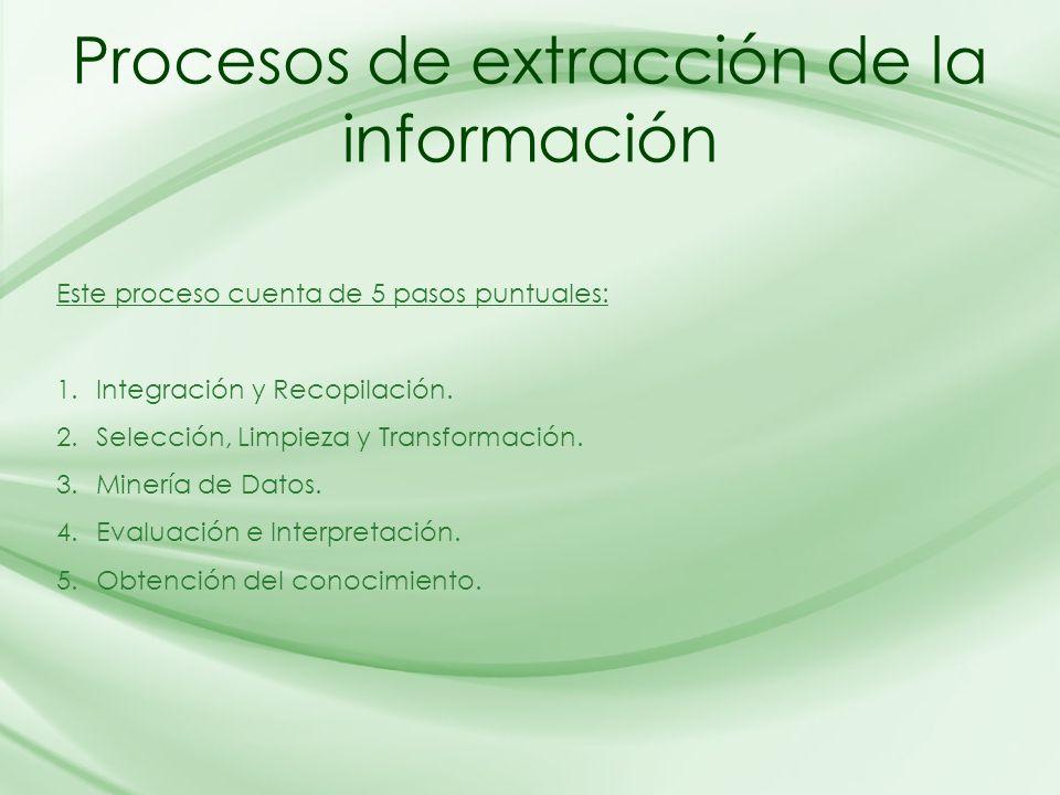 Procesos de extracción de la información Este proceso cuenta de 5 pasos puntuales: 1.Integración y Recopilación. 2.Selección, Limpieza y Transformació