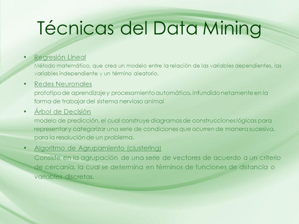 Técnicas del Data Mining Regresión Lineal Método matemático, que crea un modelo entre la relación de las variables dependientes, las variables indepen