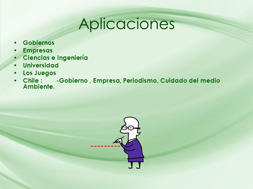Aplicaciones Gobiernos Empresas Ciencias e Ingeniería Universidad Los Juegos Chile : -Gobierno, Empresa, Periodismo, Cuidado del medio Ambiente.