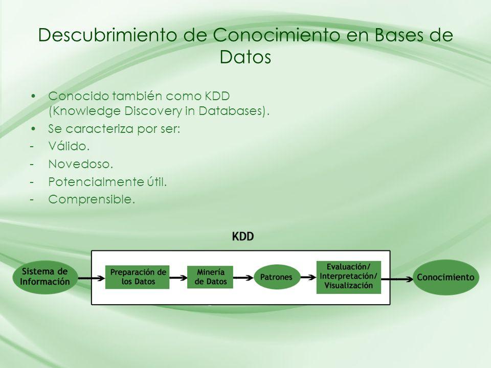 Descubrimiento de Conocimiento en Bases de Datos Conocido también como KDD (Knowledge Discovery in Databases). Se caracteriza por ser: -Válido. -Noved