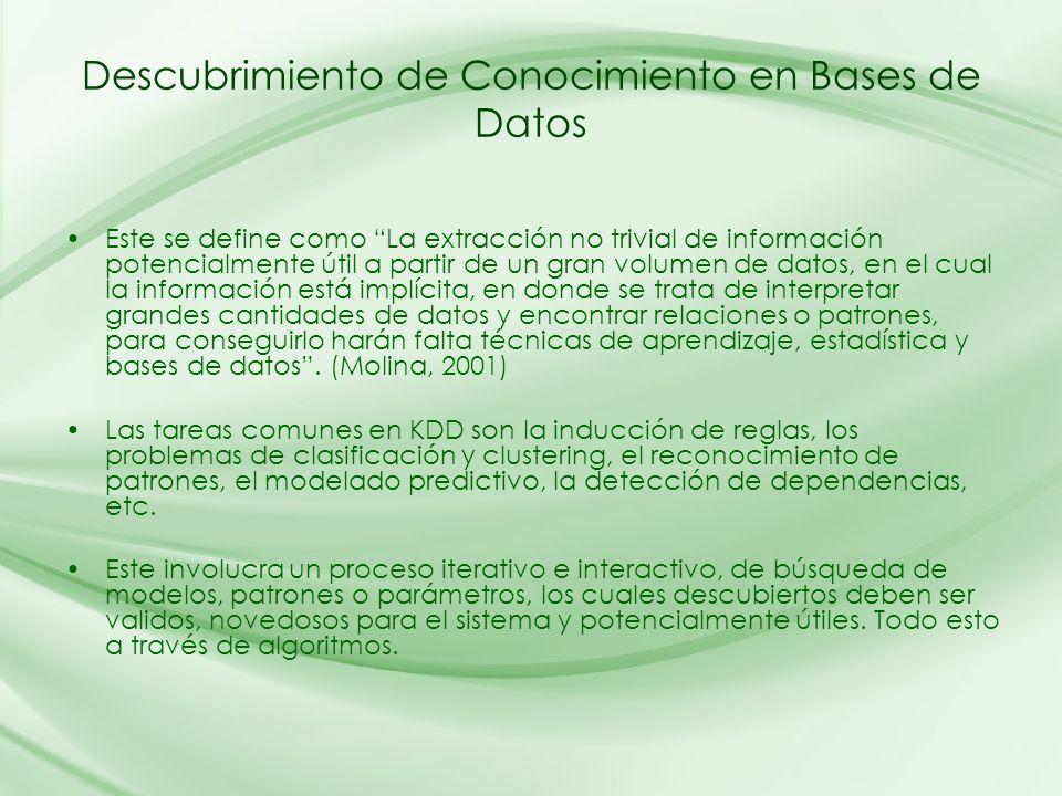 Descubrimiento de Conocimiento en Bases de Datos Este se define como La extracción no trivial de información potencialmente útil a partir de un gran v