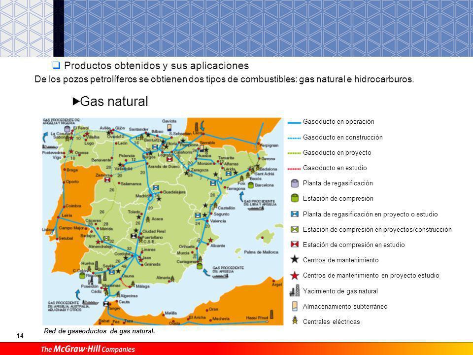 13 Las refinerías: destilación fraccionada o múltiple del petróleo Refinería de petróleo. Composición típica de un litro de crudo después del proceso