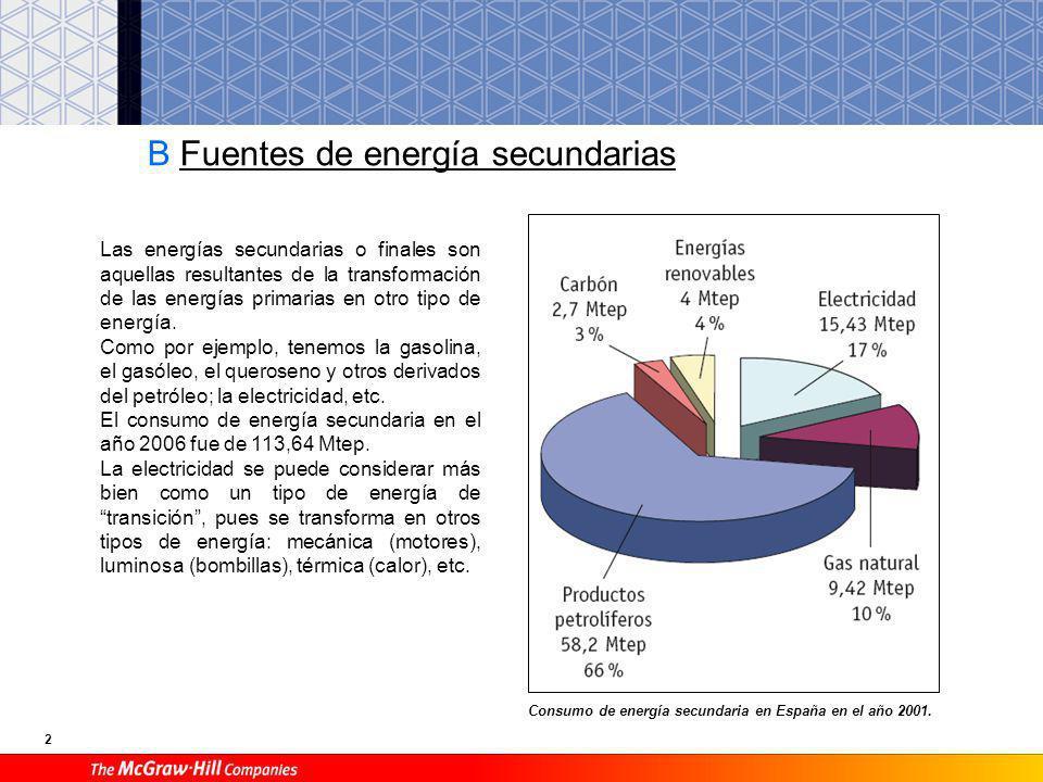 2 B Fuentes de energía secundarias Consumo de energía secundaria en España en el año 2001.
