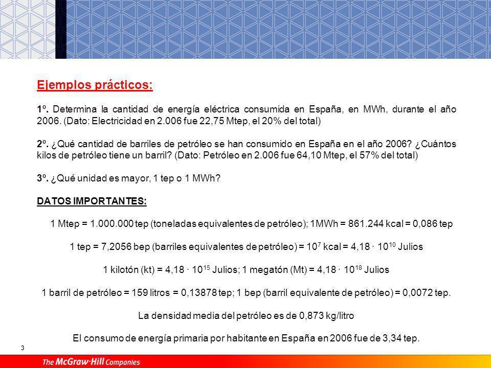 2 B Fuentes de energía secundarias Consumo de energía secundaria en España en el año 2001. Las energías secundarias o finales son aquellas resultantes