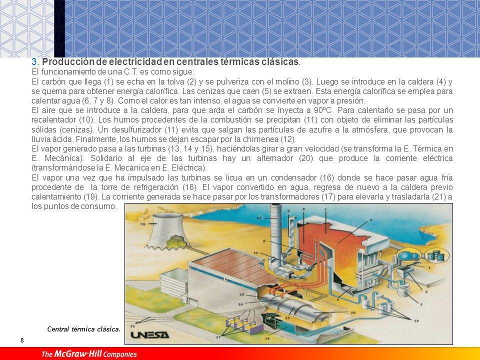8 Central térmica clásica.3. Producción de electricidad en centrales térmicas clásicas.