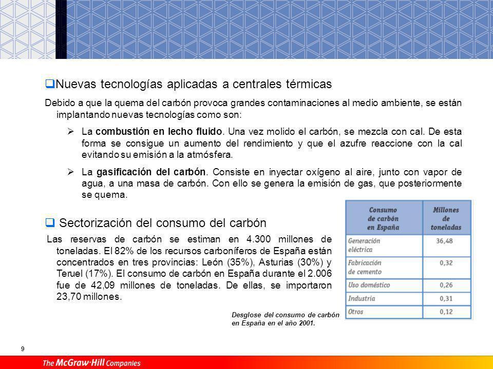 8 Central térmica clásica. 3. Producción de electricidad en centrales térmicas clásicas. El funcionamiento de una C.T. es como sigue: El carbón que ll
