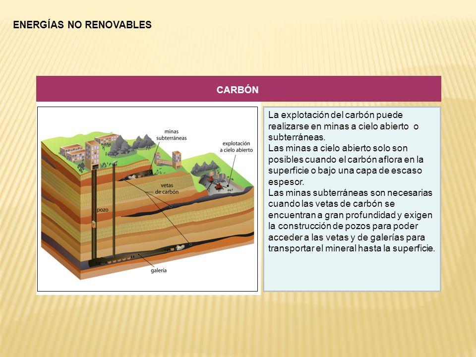La explotación del carbón puede realizarse en minas a cielo abierto o subterráneas. Las minas a cielo abierto solo son posibles cuando el carbón aflor