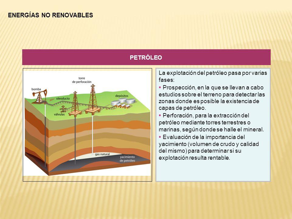 PETRÓLEO La explotación del petróleo pasa por varias fases: Prospección, en la que se llevan a cabo estudios sobre el terreno para detectar las zonas