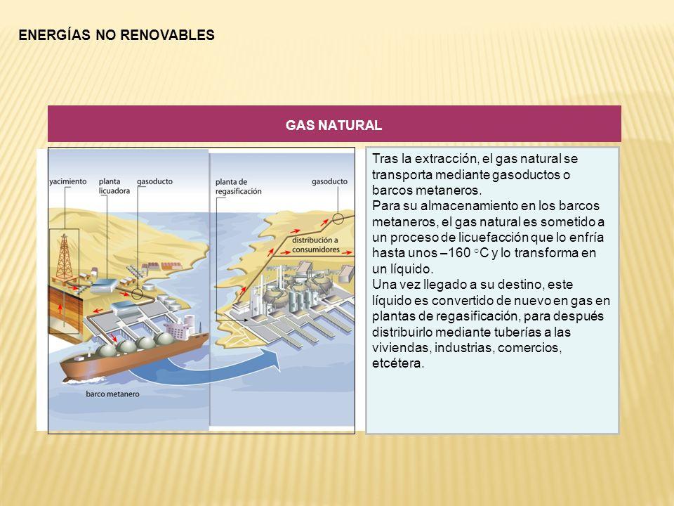 Tras la extracción, el gas natural se transporta mediante gasoductos o barcos metaneros. Para su almacenamiento en los barcos metaneros, el gas natura