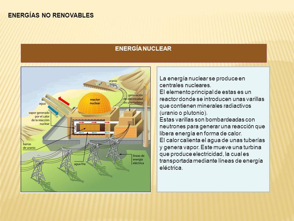 La energía nuclear se produce en centrales nucleares. El elemento principal de estas es un reactor donde se introducen unas varillas que contienen min