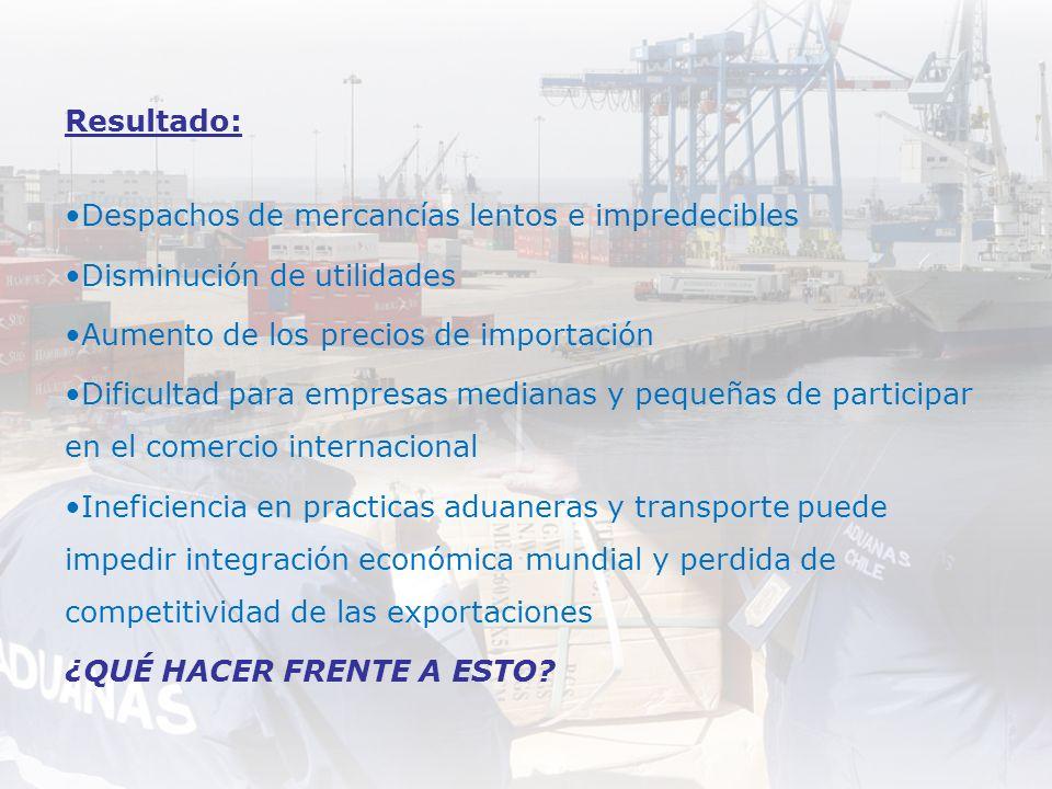 Resultado: Despachos de mercancías lentos e impredecibles Disminución de utilidades Aumento de los precios de importación Dificultad para empresas med