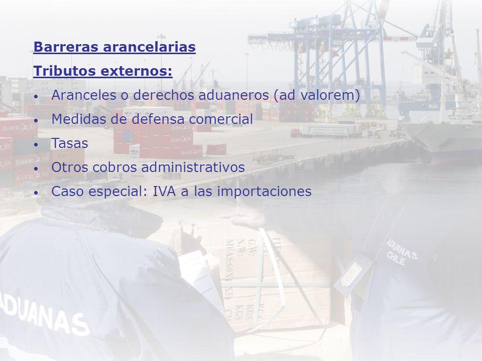 Barreras arancelarias Tributos externos: Aranceles o derechos aduaneros (ad valorem) Medidas de defensa comercial Tasas Otros cobros administrativos C