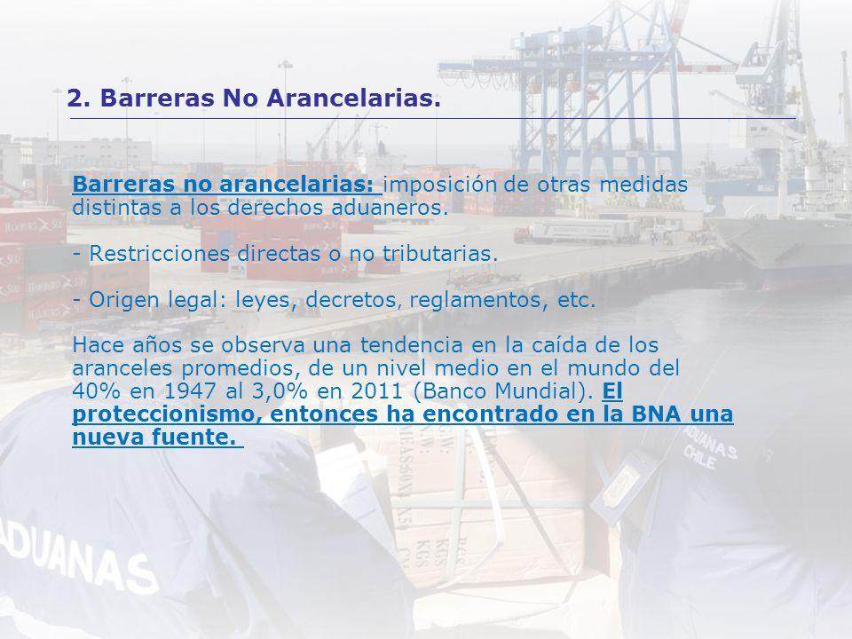 Barreras no arancelarias: imposición de otras medidas distintas a los derechos aduaneros. - Restricciones directas o no tributarias. - Origen legal: l
