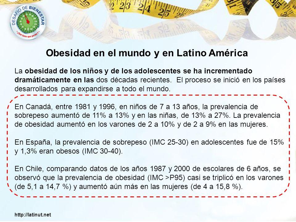 Obesidad en el mundo y en Latino América La obesidad de los niños y de los adolescentes se ha incrementado dramáticamente en las dos décadas recientes