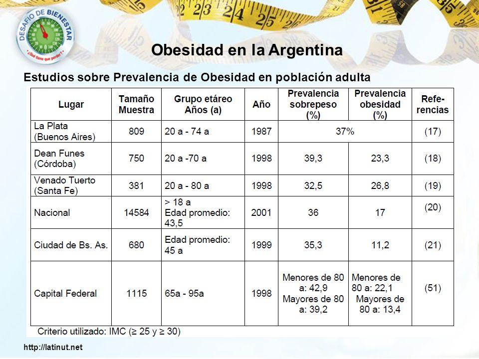 Obesidad en la Argentina Estudios sobre Prevalencia de Obesidad en población adulta http://latinut.net