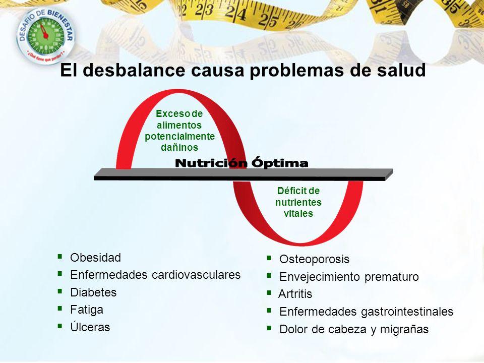 Obesidad Enfermedades cardiovasculares Diabetes Fatiga Úlceras Osteoporosis Envejecimiento prematuro Artritis Enfermedades gastrointestinales Dolor de