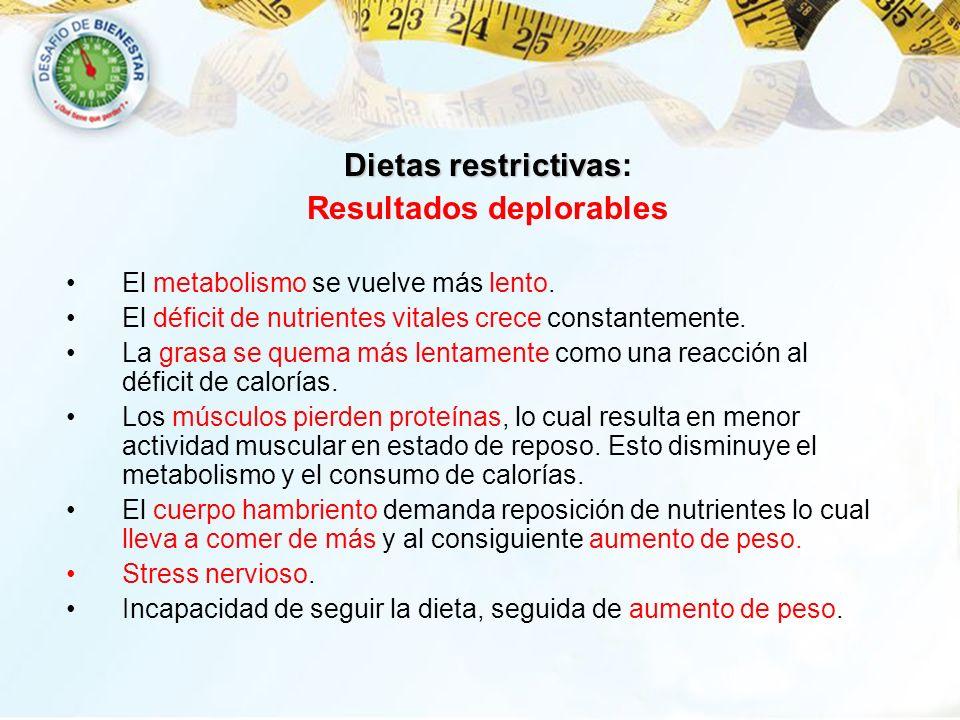 Dietas restrictivas Dietas restrictivas: Resultados deplorables El metabolismo se vuelve más lento. El déficit de nutrientes vitales crece constanteme