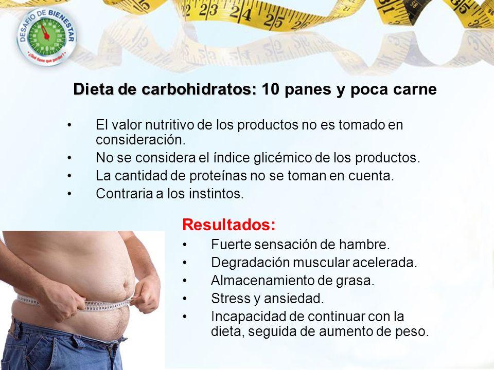 Dieta de carbohidratos: Dieta de carbohidratos: 10 panes y poca carne Resultados: Fuerte sensación de hambre. Degradación muscular acelerada. Almacena
