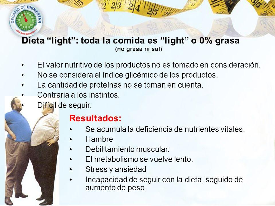Dieta light: Dieta light: toda la comida es light o 0% grasa (no grasa ni sal) Resultados: Se acumula la deficiencia de nutrientes vitales. Hambre Deb