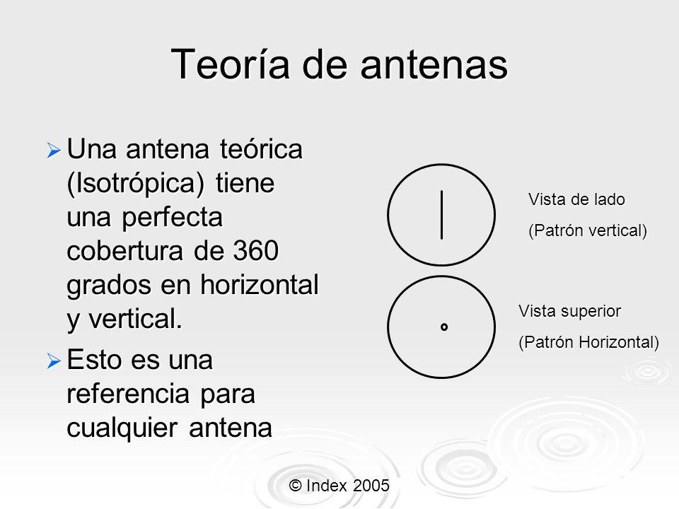 © Index 2005 Teoría de antenas Una antena teórica (Isotrópica) tiene una perfecta cobertura de 360 grados en horizontal y vertical. Una antena teórica