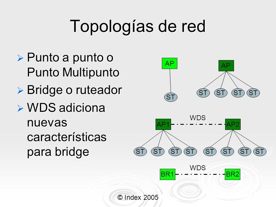 © Index 2005 Estándares soportados IEEE 802.11b: 11mbps a 2412-2462MHz (11 canales, solo tres sin traslape) IEEE 802.11b: 11mbps a 2412-2462MHz (11 canales, solo tres sin traslape) IEEE 802.11a: 54mbps a 5180-5320MHz y 5745-5805MHz (12 de los canales sin traslape), 108Mbps Modo Turbo (4 canales) IEEE 802.11a: 54mbps a 5180-5320MHz y 5745-5805MHz (12 de los canales sin traslape), 108Mbps Modo Turbo (4 canales) IEEE 802.11g: 54mbps a 2412-2472MHz IEEE 802.11g: 54mbps a 2412-2472MHz