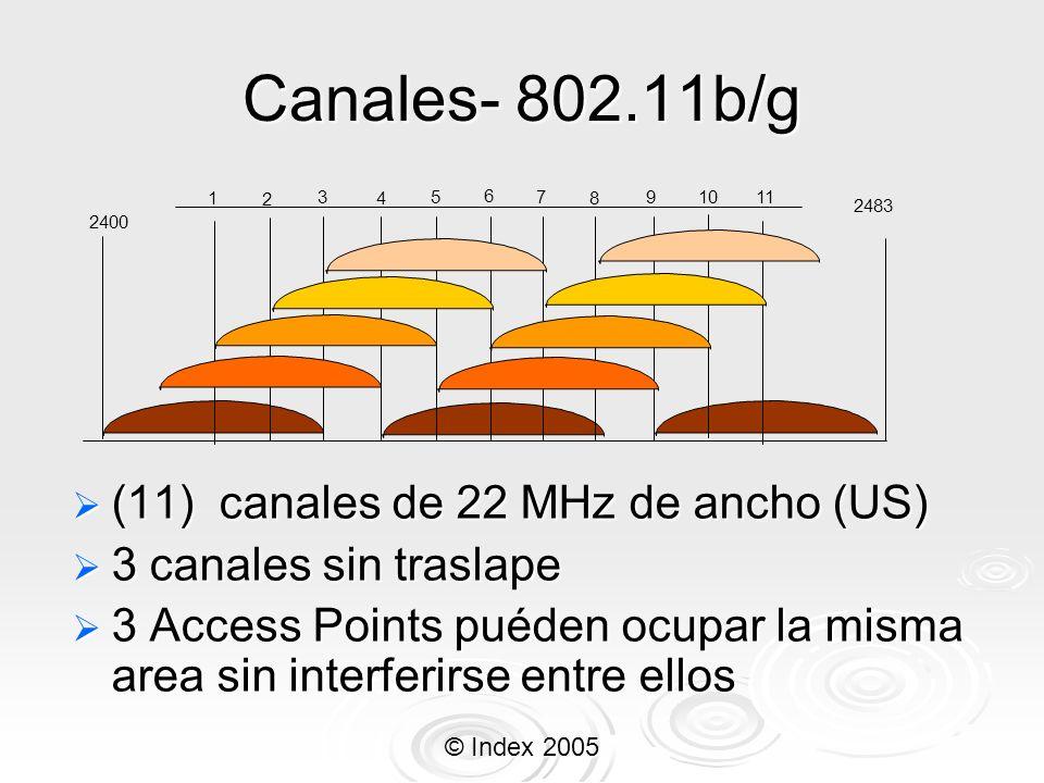© Index 2005 Canales- 802.11a (12) canales de 20 MHz de ancho (12) canales de 20 MHz de ancho (5) canales de 40MHz de ancho (5) canales de 40MHz de ancho 3640 5150 444852566064 535051805200522052405260528053005320 521052505290 149153 5735 157161 57455765578558055815 57605800 585042 152160