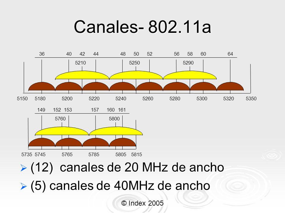 © Index 2005 Frecuencias a la medida MikroTik RouterOS soporta las de la banda ISM y frecuencias a la medida para tarjetas Atheros: MikroTik RouterOS soporta las de la banda ISM y frecuencias a la medida para tarjetas Atheros: 2312-2372MHz2412-2472MHz2512-2732MHz2484 4920-5170MHz5180-5320MHz 5330-…MHz …-5735MHz5745-5805MHz5815-6100MHz