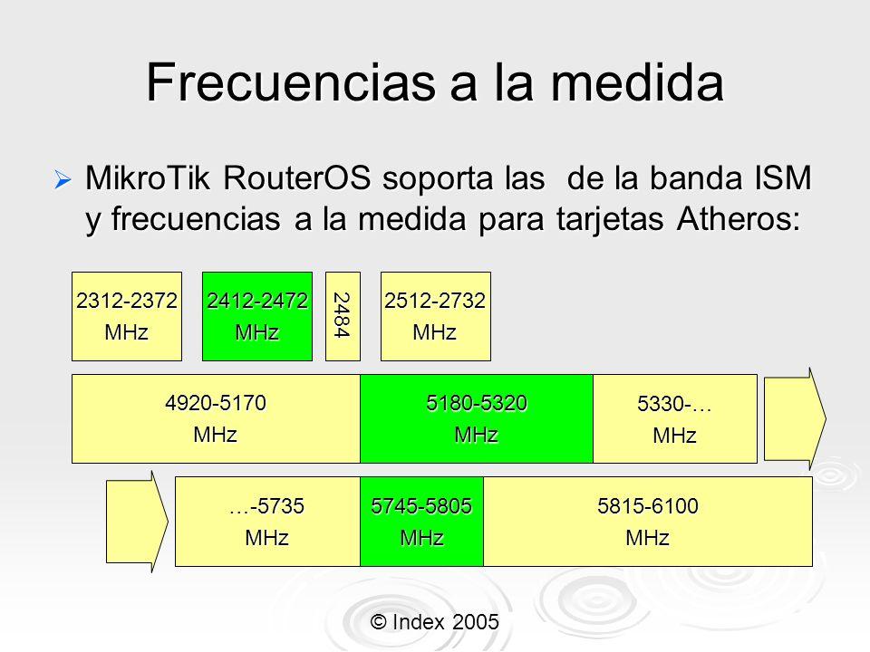 © Index 2005 Cuantos clientes o LANS a un ruteador.