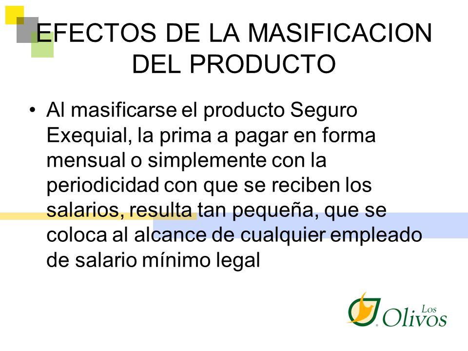 EFECTOS DE LA MASIFICACION DEL PRODUCTO Al masificarse el producto Seguro Exequial, la prima a pagar en forma mensual o simplemente con la periodicida