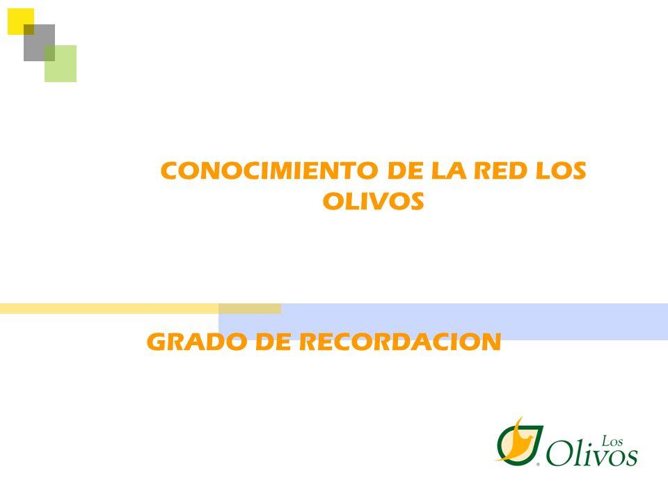 CONOCIMIENTO DE LA RED LOS OLIVOS GRADO DE RECORDACION