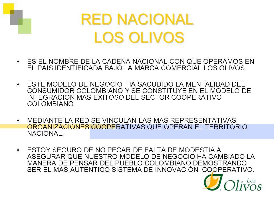 RED NACIONAL LOS OLIVOS ES EL NOMBRE DE LA CADENA NACIONAL CON QUE OPERAMOS EN EL PAIS IDENTIFICADA BAJO LA MARCA COMERCIAL LOS OLIVOS. ESTE MODELO DE